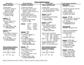 Nomenclature Flow Chart - Chandler-Gilbert Community College