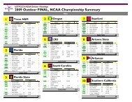 2009 NCAA Championships FINAL Summary - USTFCCCA