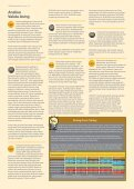 Market Perspective November 2012 - Commonwealth Bank - Page 4