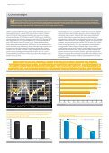 Market Perspective November 2012 - Commonwealth Bank - Page 5