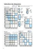 voir les types et dimensions... - Page 2