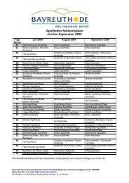 Apotheken Notdienstplan Juli bis September 2008 - Stadt Bayreuth