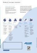 Screw compressors SCK 3 – 40 - Page 2
