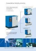 Screw compressors SCK 3 – 40 - Page 6