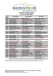 Apotheken Notdienstplan Januar bis März 2008 - Stadt Bayreuth