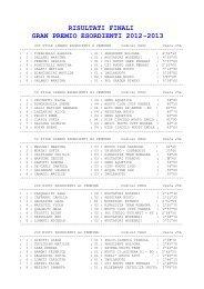 17⁄03⁄2013 Risultati finali G.P. Esordienti - Nuoto club AzzurrA 1991 ...