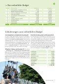Mein grüner Daumen für ein schönes Tulln - Tulln an der Donau - Seite 7