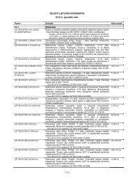 išleisti lietuvos standartai - Standartizacijos departamentas prie AM