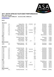 2011 SOUTH AFRICAN YOUTH BEST PERFORMANCES