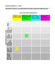 Progetto di tutela e valorizzazione riguardante il basso corso del ...