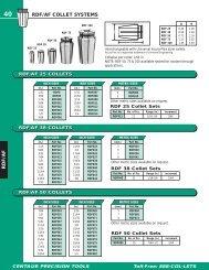 AF 25 38 50 75 AND 100 collet system.pdf