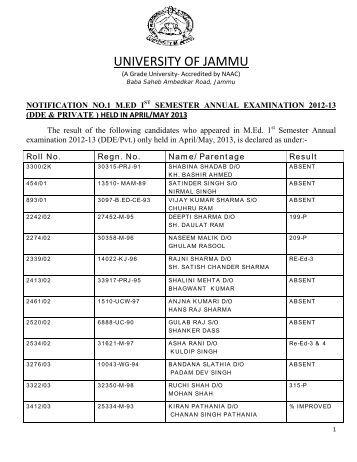 notification no.1 result of m.ed ist semester annual examination ...