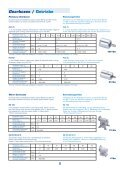 ... integrated interface - Dunkermotoren - Page 6