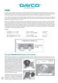 Correia em V - Dayco - Page 4