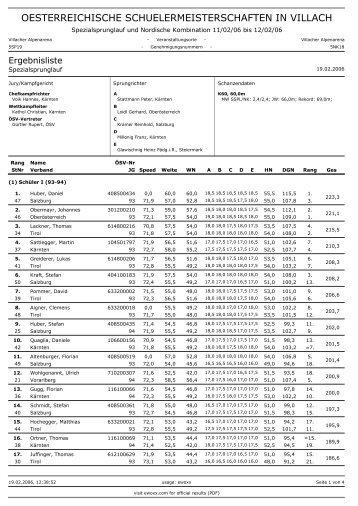oesterreichische schuelermeisterschaften in villach - Stefan Kraft