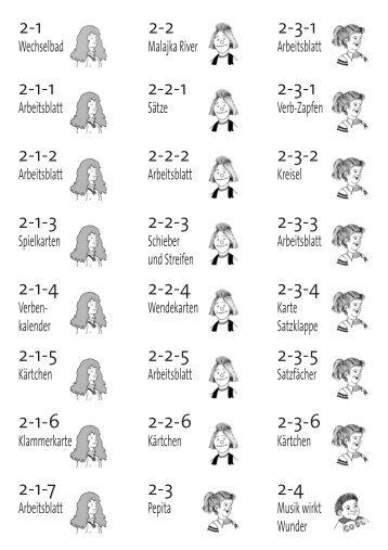 Arbeitsblatt zur Grammatik des Verbs