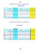 7.กรกฏาคม 2556 - กอง บังคับการ ตรวจ คน เข้า เมือง ๓ - Page 2
