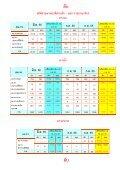 7.กรกฏาคม 2556 - กอง บังคับการ ตรวจ คน เข้า เมือง ๓ - Page 3