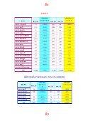 7.กรกฏาคม 2556 - กอง บังคับการ ตรวจ คน เข้า เมือง ๓ - Page 5