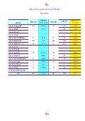 7.กรกฏาคม 2556 - กอง บังคับการ ตรวจ คน เข้า เมือง ๓ - Page 6