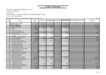 Relatório Resumido da Execução Orçamentária - 2º Bimestre 2012