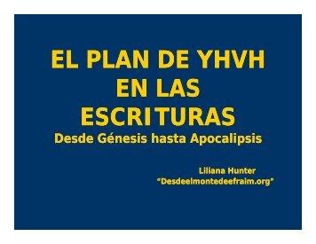 el plan biblico de yhvh - Desde el monte de Efraim