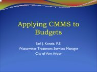 Applying CMMS to Budgets