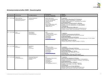 Schweizermeisterschaften 08/09 - Gesamtrangliste - Page d'accueil