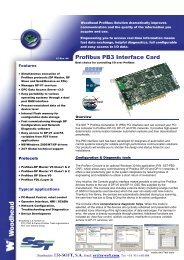 Profibus PB3 Interface Card - ER-Soft