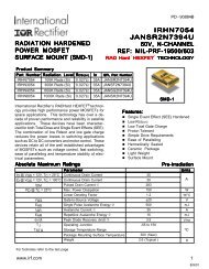 radiation hardened power mosfet surface mount (smd-1)
