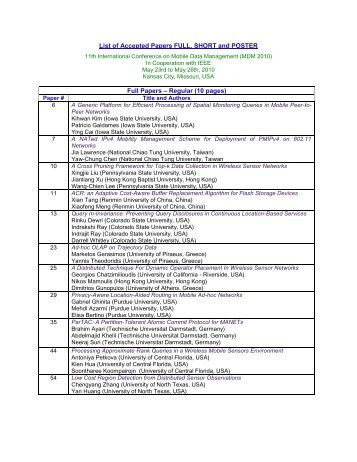 List of Accepted Papers FULL, SHORT and POSTER Full Papers ...