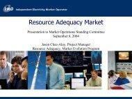 Resource Adequacy Market