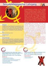 Lehrgang Sexualpädagogik 2012 - N.e.t.z.