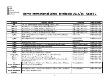 Rome International Middle School Textbooks 2008/9 – Grade 7
