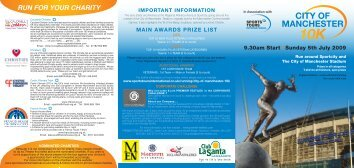 run for your charity - Sports Tours International Ltd