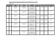 senarai projek perumahan swasta sakit sehingga 30 jun 2011