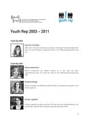 Youth Rep 2003 – 2011 - SAJV