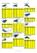 Metric Push-In Fittings (Plastic) Spring Clip - Air controls and ... - Page 2