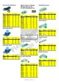 Metric Push-In Fittings (Plastic) Spring Clip - Air controls and ... - Page 3