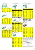 Metric Push-In Fittings (Plastic) Spring Clip - Air controls and ... - Page 4