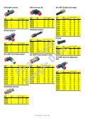 Metric Push-In Fittings (Plastic) Spring Clip - Air controls and ... - Page 5