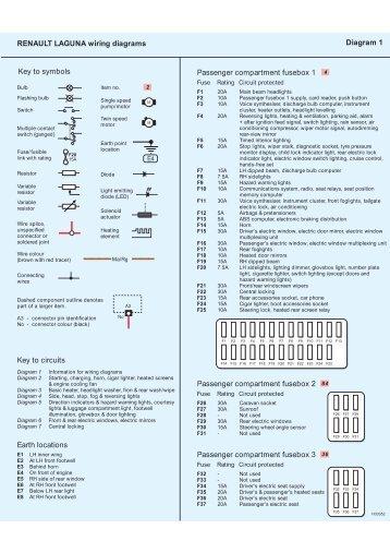 Renault megane window wiring diagram wiring diagram and schematics 100 renault megane 1 wiring diagram pdf renault trafic asfbconference2016 Images
