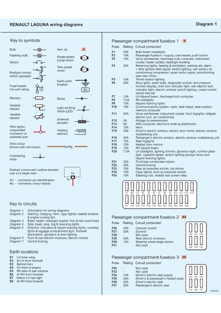 Renault Laguna Wiring Diagram Wiring Diagrams