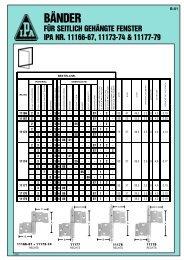 Bänder & Beschläge für Seitengehängte Fenster und Tür