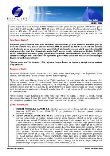 Gün Ortası 15/08/2012 Görece düşük kalan işlem hacmiyle birlikte ...