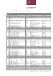 Listagem alfabética dos candidatos a Concursos Especiais