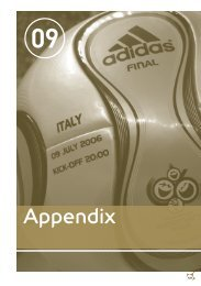 Appendix - Sbs