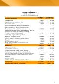 Finanšu rādītāji par 2013.gada 1.ceturksni - Baltikums - Page 3
