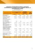Finanšu rādītāji par 2013.gada 1.ceturksni - Baltikums - Page 4