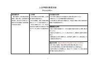 人文学部の教育方針 - 東京成徳大学